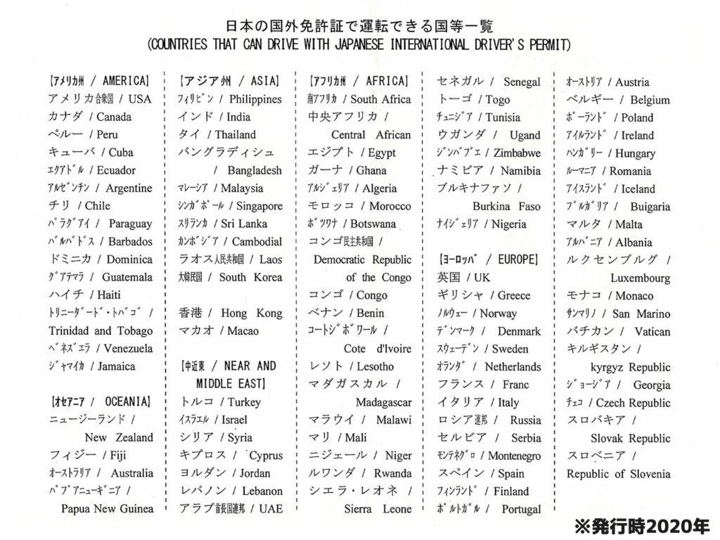 日本の国際免許で行ける国一覧